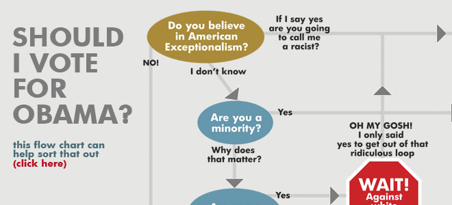 Vote For Obama Yes Or No Flow Chart Via The Looking Spoon